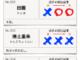 難読漢字クイズの意味を追加しました。